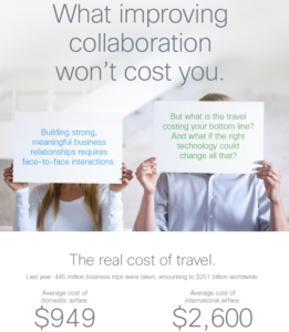 infographic- how to save money on traveil using Cisco collaboration solutions