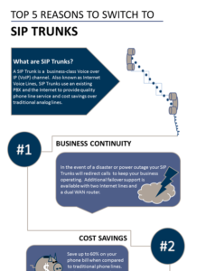 Infographic 5 Benefits of SIP TRUNKS