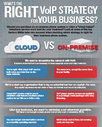 Cloud PBX vs. On-premise phone system comparison infographic