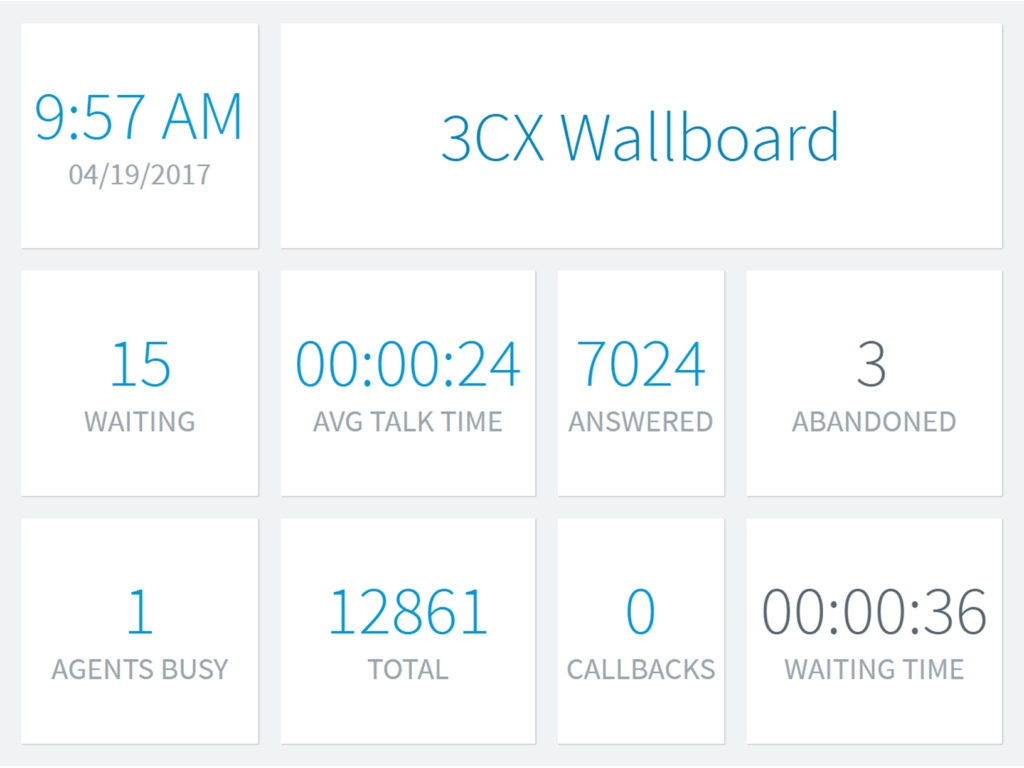 3CX Call center software wallboard screenshot Columbia, Maryland