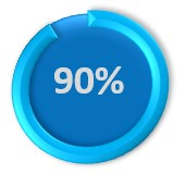 90% circle icon on Business SMS statistics