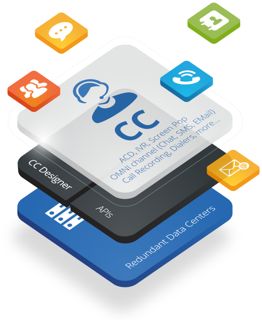 Cloud-based contact center software icon for businesses in Maryland, Washington DC, and northern Virginia.