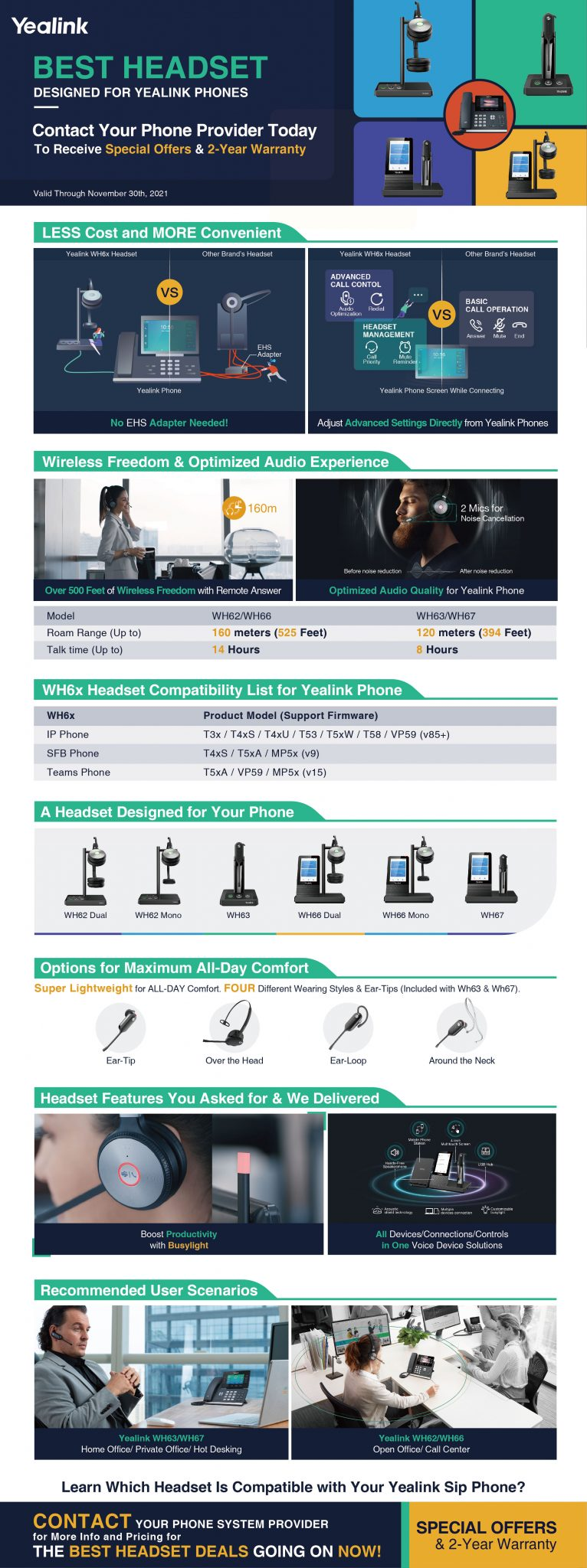 Yealink Headset Inforgraphic